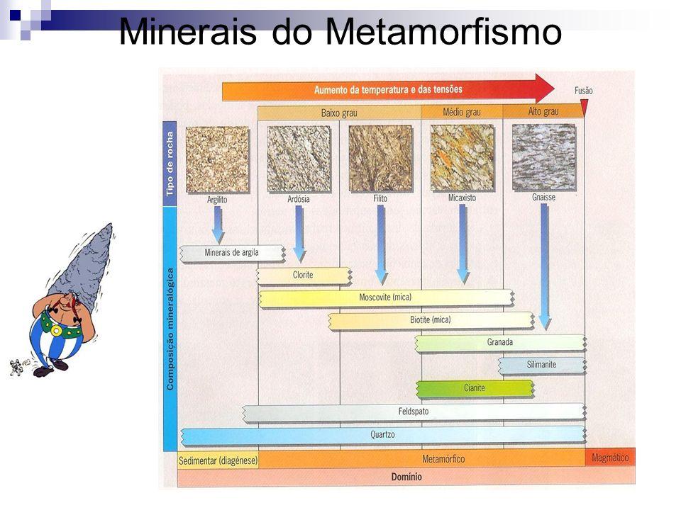 Minerais do Metamorfismo