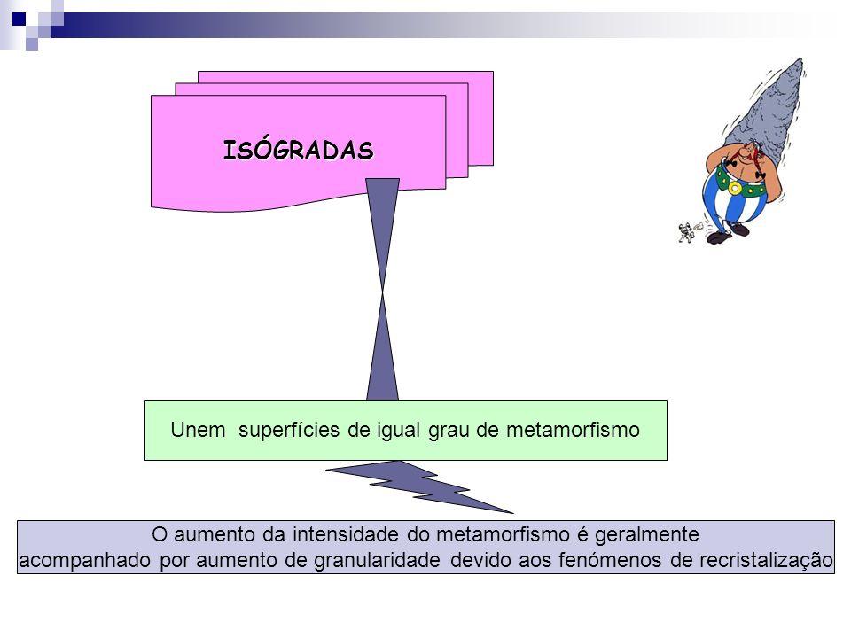 ISÓGRADAS Unem superfícies de igual grau de metamorfismo