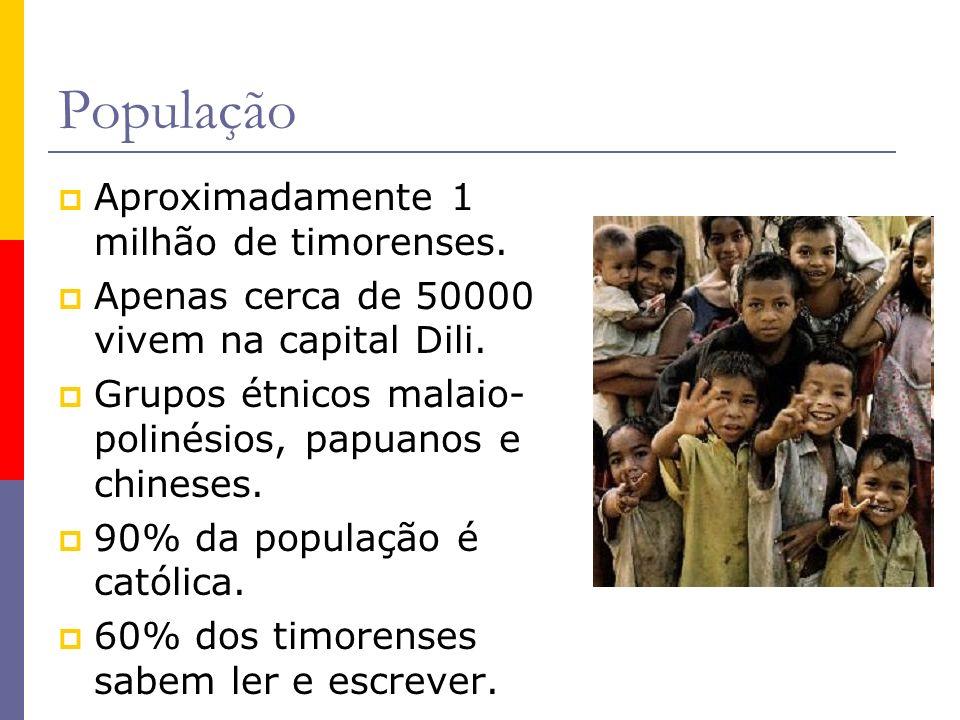 População Aproximadamente 1 milhão de timorenses.