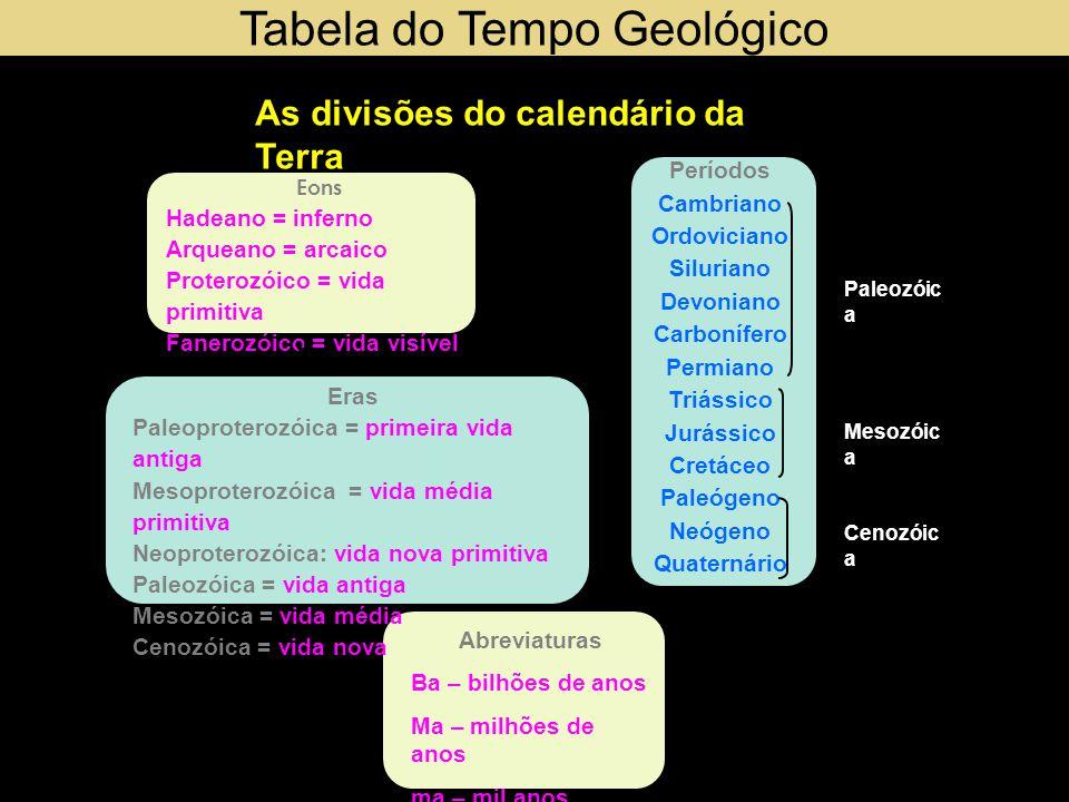 Tabela do Tempo Geológico