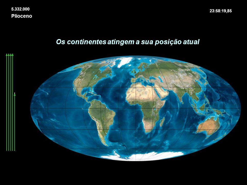 Os continentes atingem a sua posição atual