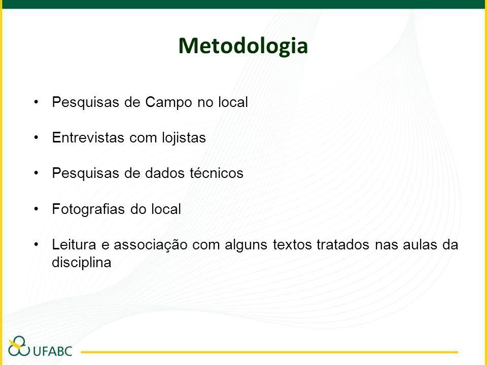 Metodologia Pesquisas de Campo no local Entrevistas com lojistas