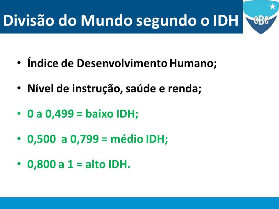 Divisão do Mundo segundo o IDH