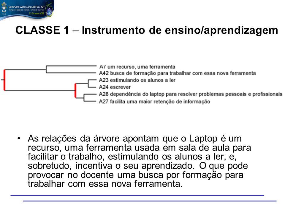 CLASSE 1 – Instrumento de ensino/aprendizagem