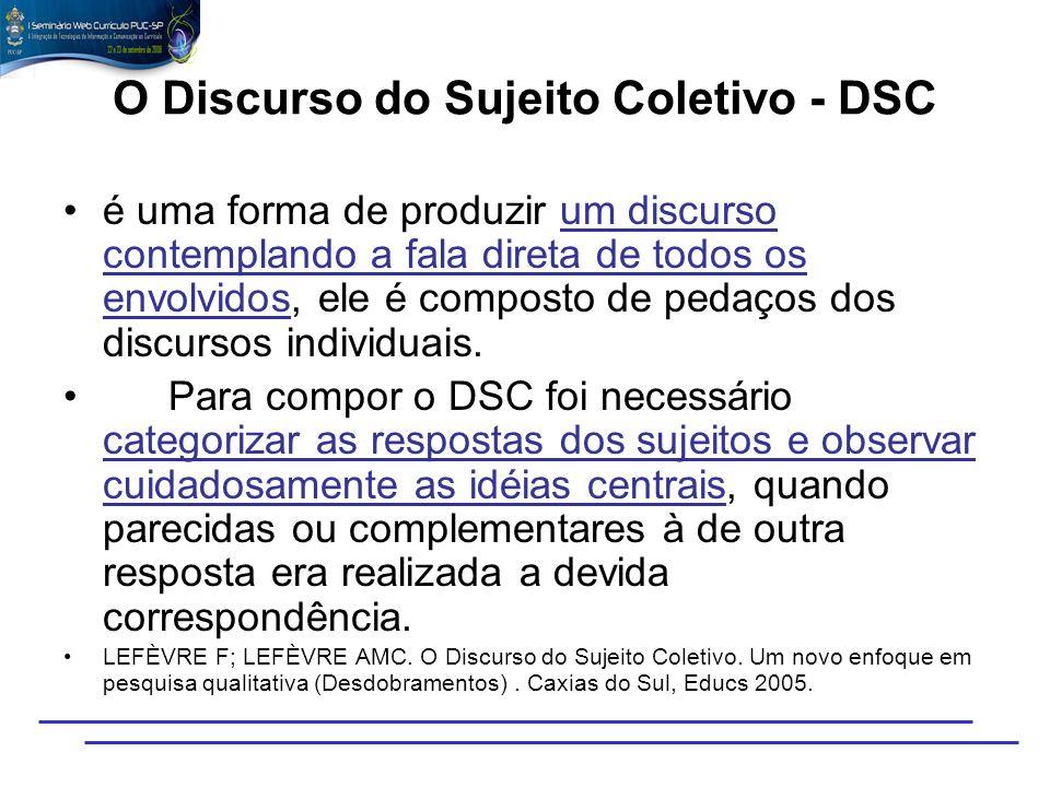 O Discurso do Sujeito Coletivo - DSC
