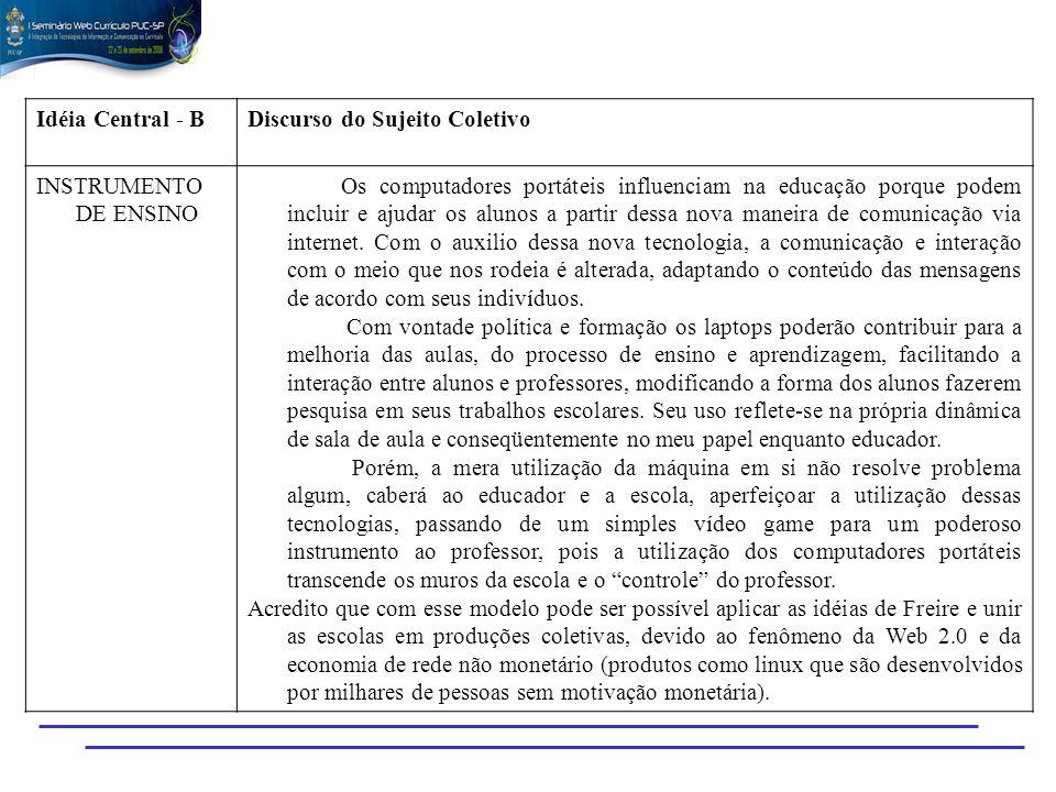 Idéia Central - BDiscurso do Sujeito Coletivo. INSTRUMENTO DE ENSINO.