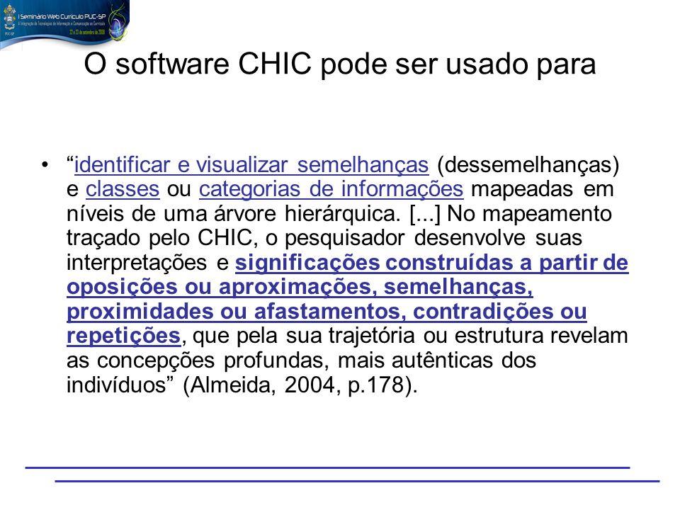 O software CHIC pode ser usado para