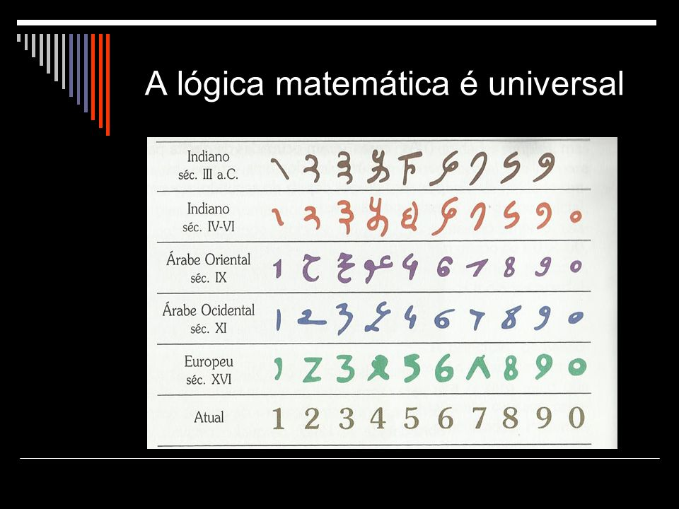 A lógica matemática é universal