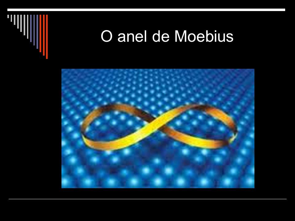 O anel de Moebius