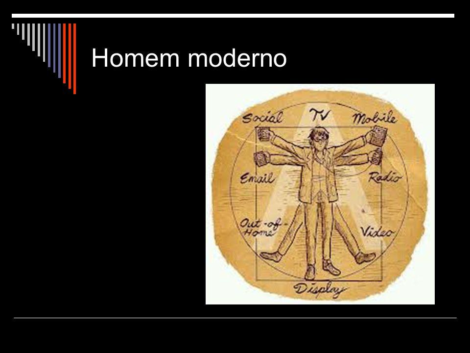 Homem moderno