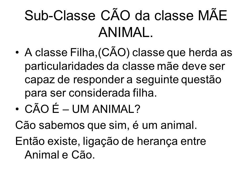 Sub-Classe CÃO da classe MÃE ANIMAL.
