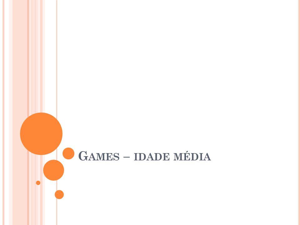 Games – idade média