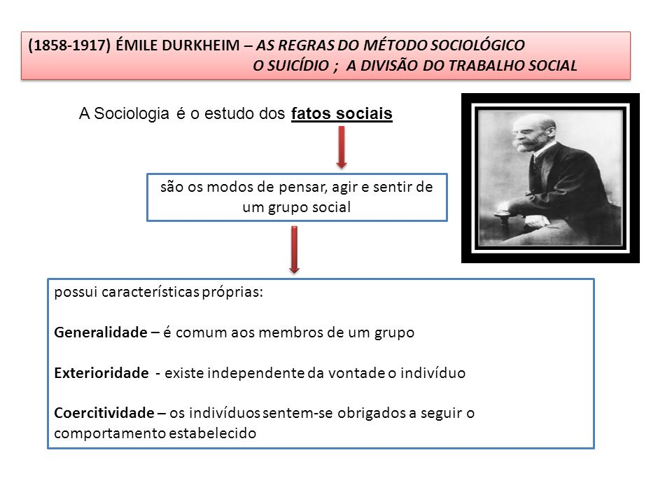 (1858-1917) ÉMILE DURKHEIM – AS REGRAS DO MÉTODO SOCIOLÓGICO