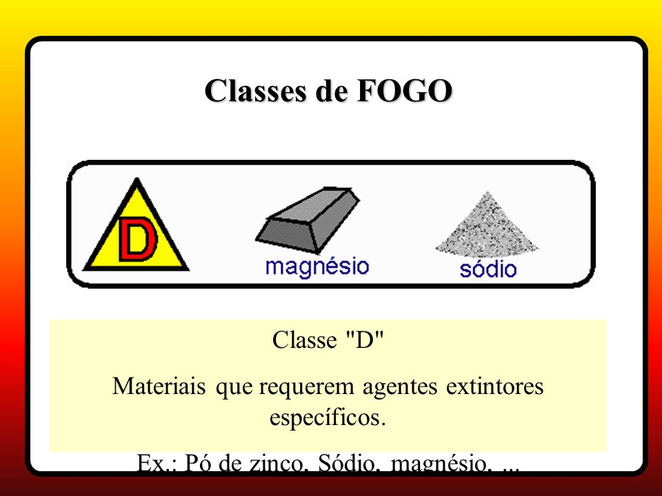 Classes de FOGO Classe D
