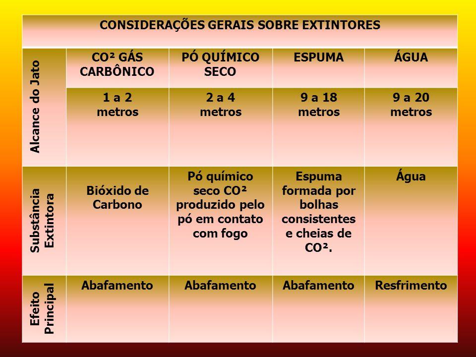 CONSIDERAÇÕES GERAIS SOBRE EXTINTORES