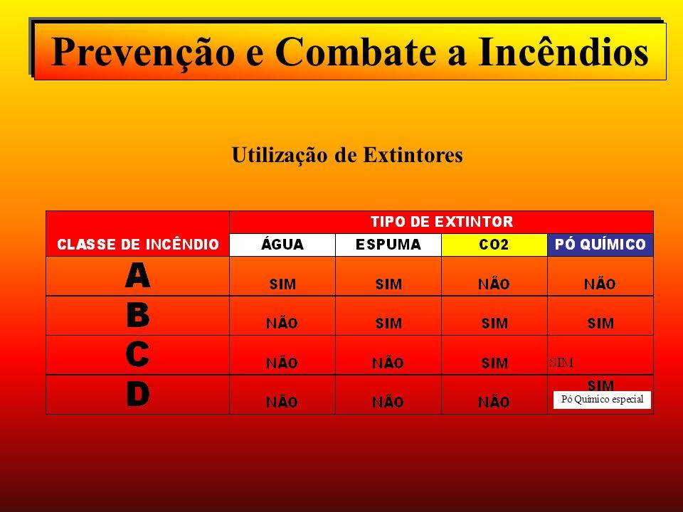 Prevenção e Combate a Incêndios Utilização de Extintores