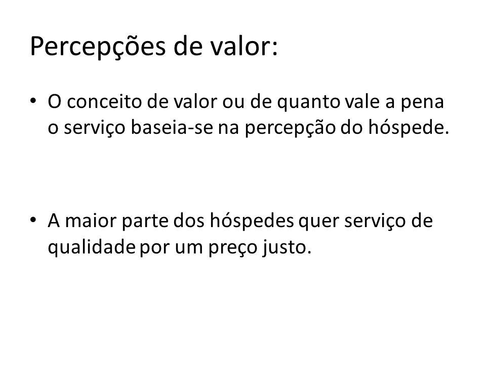 Percepções de valor:O conceito de valor ou de quanto vale a pena o serviço baseia-se na percepção do hóspede.