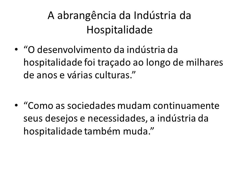 A abrangência da Indústria da Hospitalidade