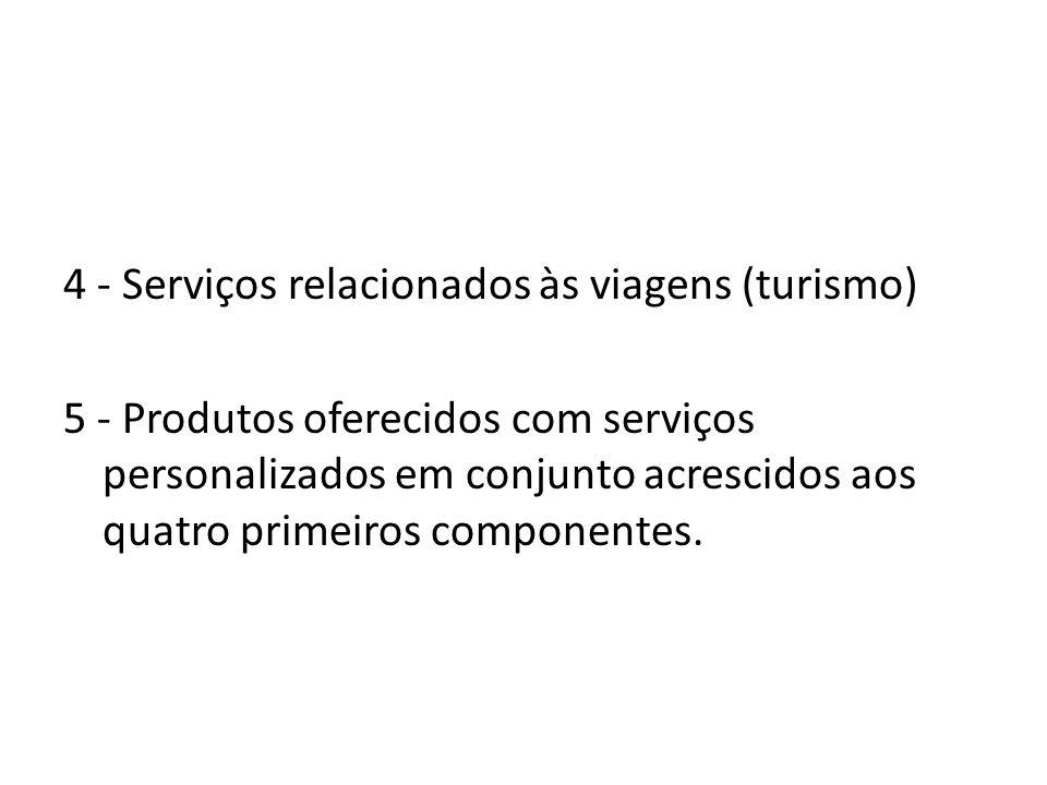4 - Serviços relacionados às viagens (turismo) 5 - Produtos oferecidos com serviços personalizados em conjunto acrescidos aos quatro primeiros componentes.