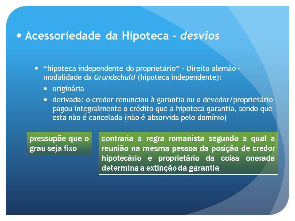 Acessoriedade da Hipoteca – desvios