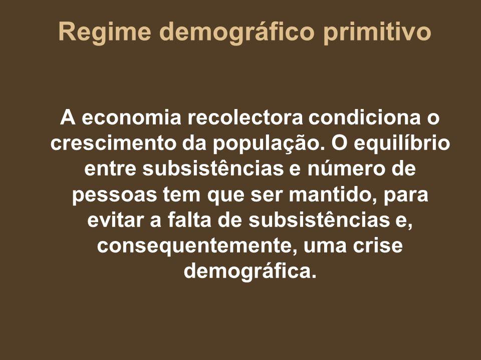 Regime demográfico primitivo