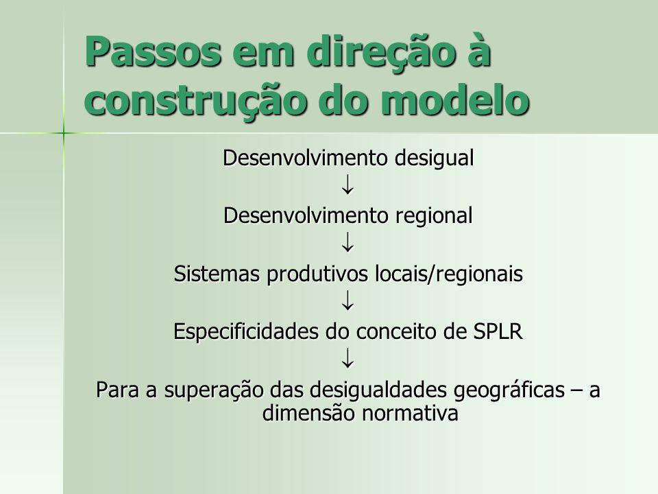 Passos em direção à construção do modelo