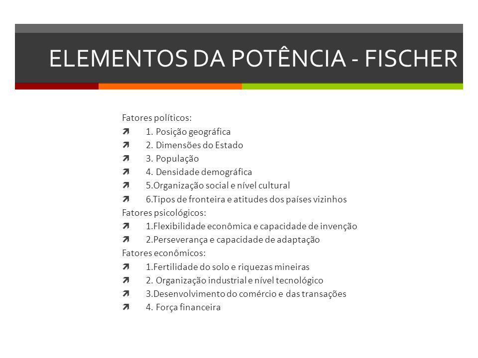 ELEMENTOS DA POTÊNCIA - FISCHER