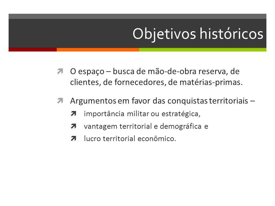Objetivos históricos O espaço – busca de mão-de-obra reserva, de clientes, de fornecedores, de matérias-primas.