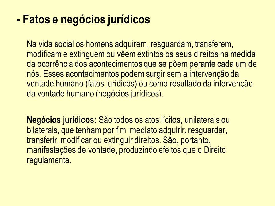 - Fatos e negócios jurídicos