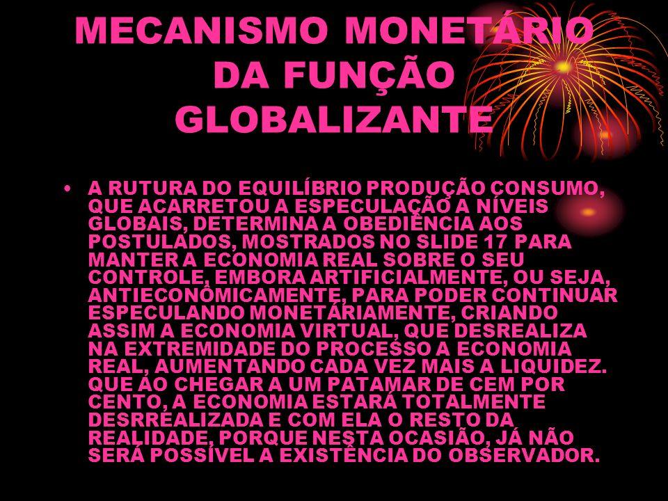 MECANISMO MONETÁRIO DA FUNÇÃO GLOBALIZANTE