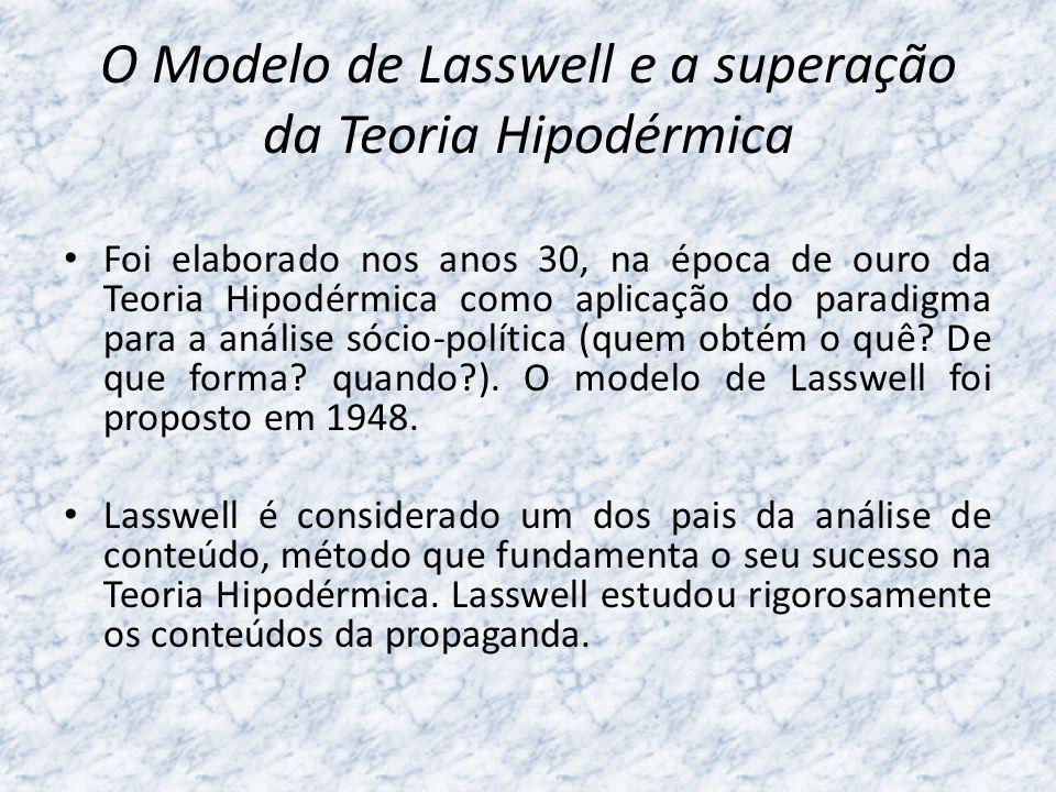 O Modelo de Lasswell e a superação da Teoria Hipodérmica