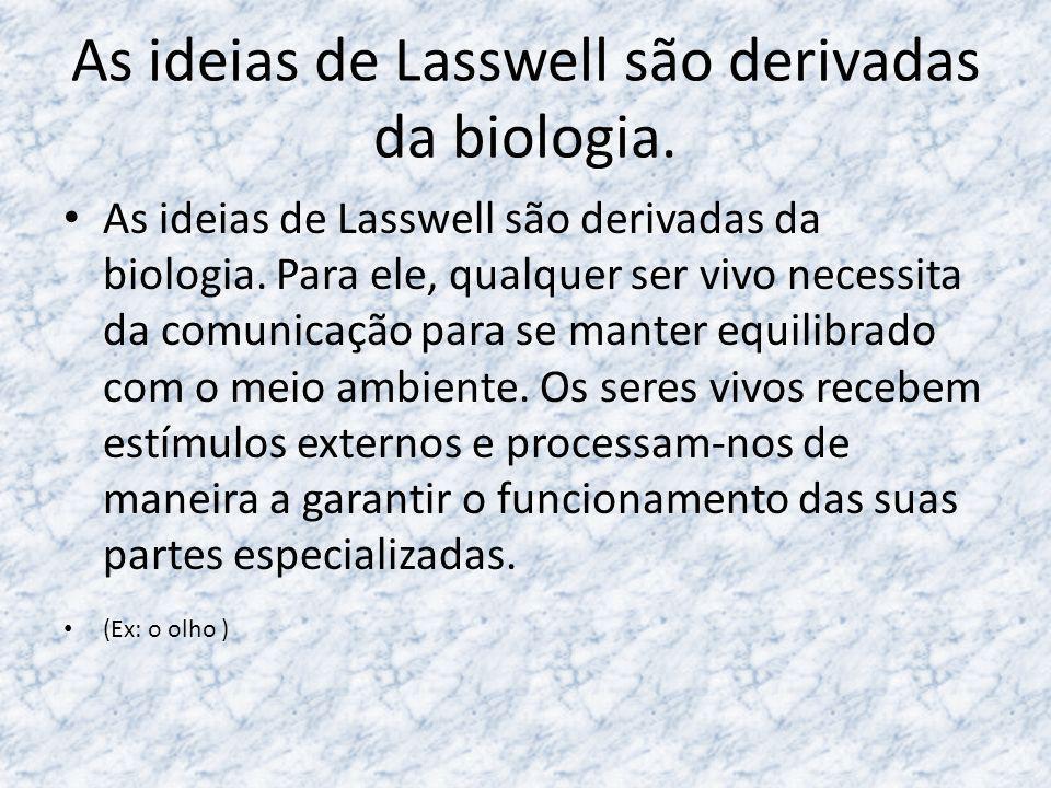 As ideias de Lasswell são derivadas da biologia.