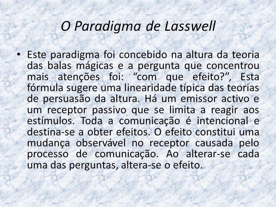 O Paradigma de Lasswell