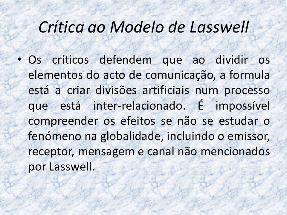 Crítica ao Modelo de Lasswell