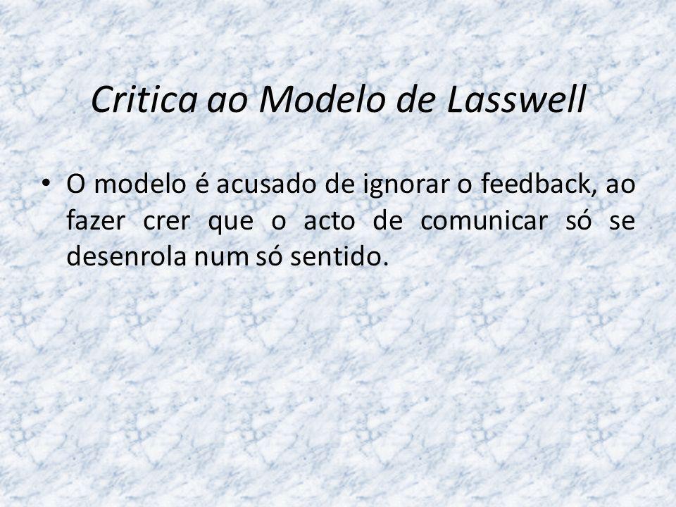 Critica ao Modelo de Lasswell