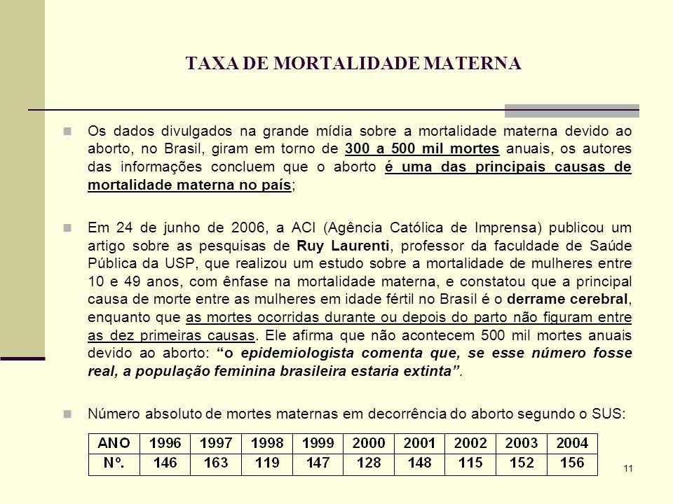 TAXA DE MORTALIDADE MATERNA