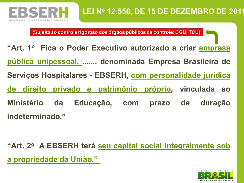LEI No 12.550, DE 15 DE DEZEMBRO DE 2011(Sujeita ao controle rigoroso dos órgãos públicos de controle: CGU, TCU)