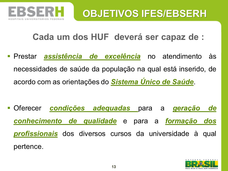 OBJETIVOS IFES/EBSERH