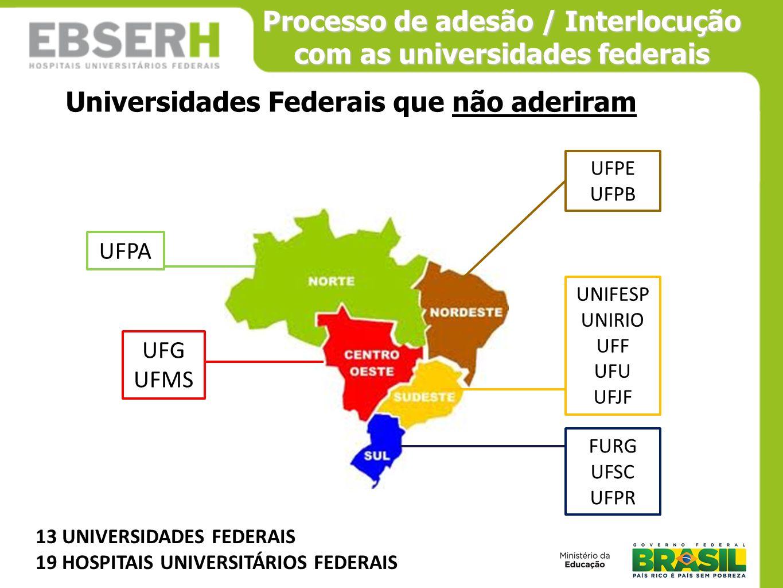 Processo de adesão / Interlocução com as universidades federais