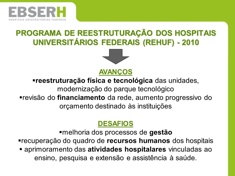 PROGRAMA DE REESTRUTURAÇÃO DOS HOSPITAIS UNIVERSITÁRIOS FEDERAIS (REHUF) - 2010