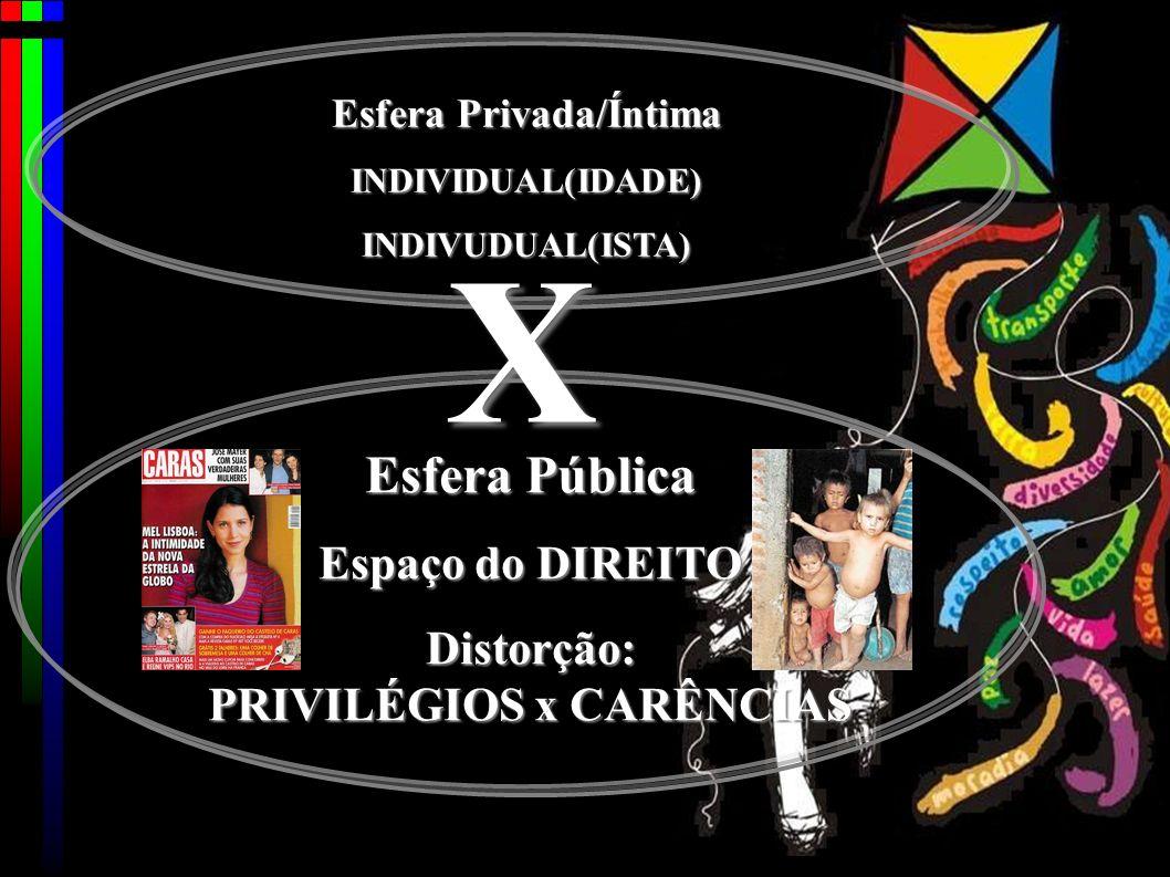 Esfera Privada/Íntima Distorção: PRIVILÉGIOS x CARÊNCIAS