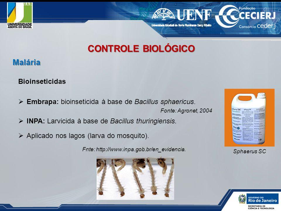 CONTROLE BIOLÓGICO Malária Bioinseticidas