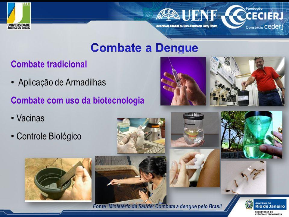 Combate a Dengue Combate tradicional Aplicação de Armadilhas