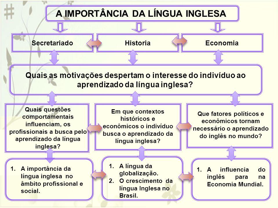 A IMPORTÂNCIA DA LÍNGUA INGLESA