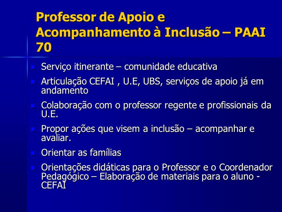 Professor de Apoio e Acompanhamento à Inclusão – PAAI 70