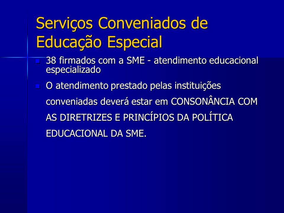 Serviços Conveniados de Educação Especial