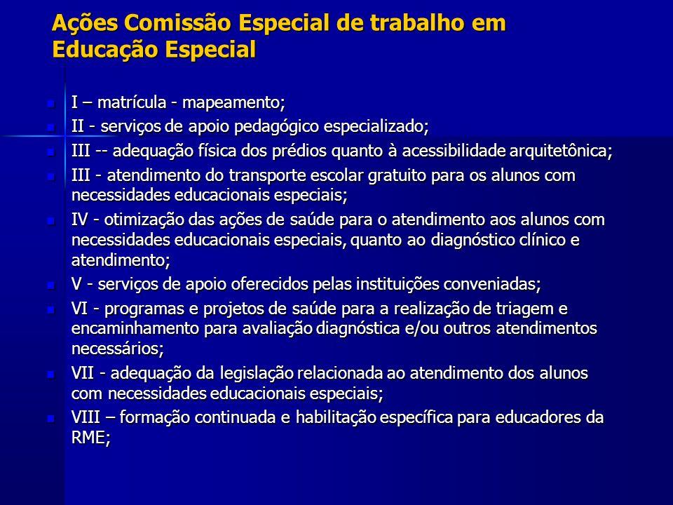 Ações Comissão Especial de trabalho em Educação Especial