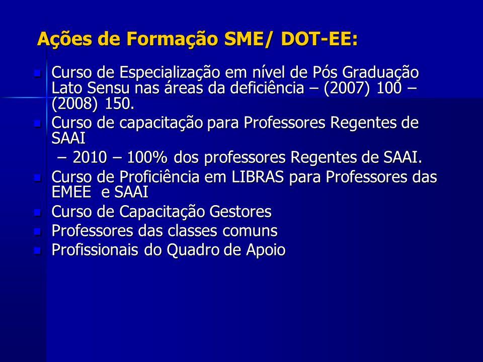 Ações de Formação SME/ DOT-EE: