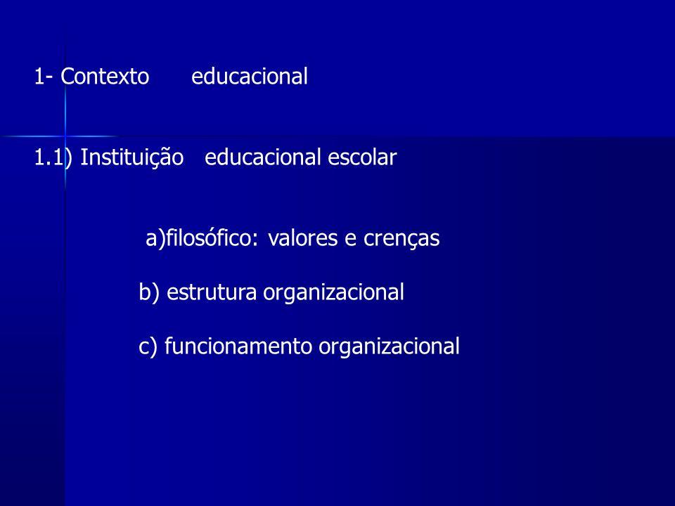 1- Contexto educacional
