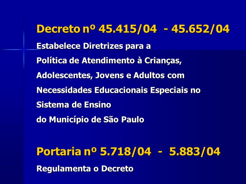 Decreto nº 45.415/04 - 45.652/04 Estabelece Diretrizes para a Política de Atendimento à Crianças, Adolescentes, Jovens e Adultos com Necessidades Educacionais Especiais no Sistema de Ensino do Município de São Paulo Portaria nº 5.718/04 - 5.883/04 Regulamenta o Decreto